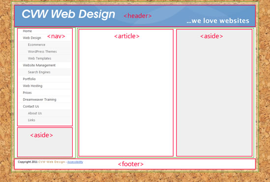 Screenshot showing outline of HTML5 elements